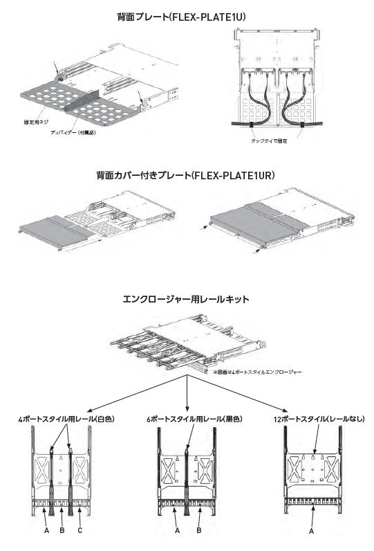 HD Flex™エンクロージャー用レールキット
