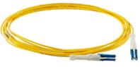 Opti-CoreTM 光ファイバーパッチコード(CS-CS、CS-LC)