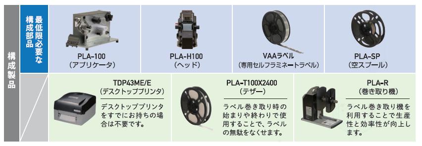 WrapIDシステム構成